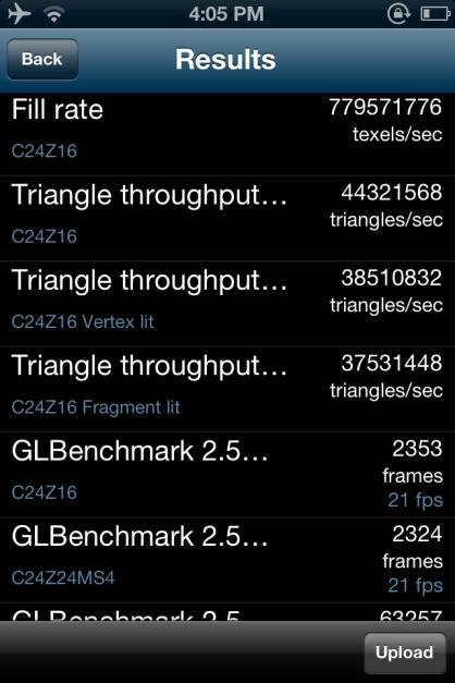 iPhone 4S Benchmark
