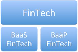 What is FinTech and where does it Live?
