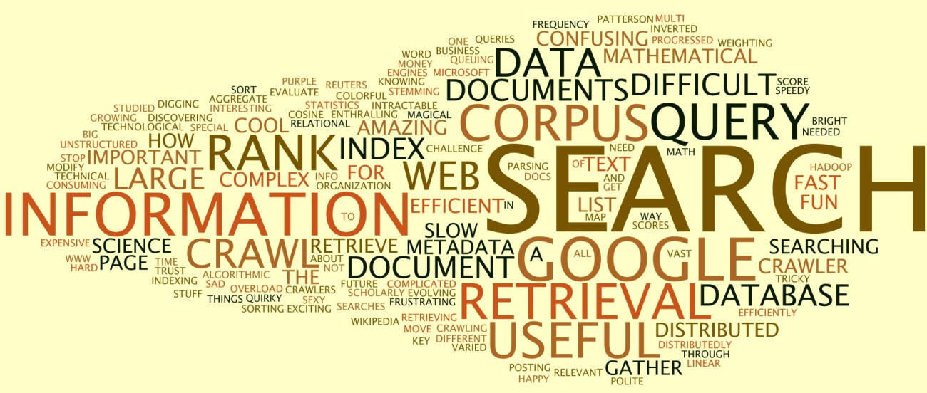 IR wordcloud