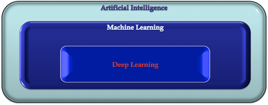 AI_ML_DL.png