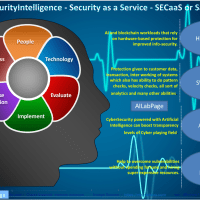SECaaS - Security as a Service Is the Next Big Thing