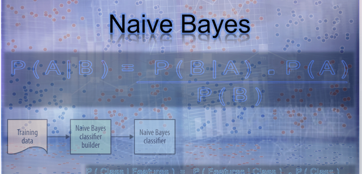 Understanding Naive Bayes -Everything You Need To Know