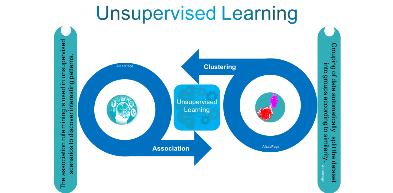 Unsupervised Learning.png