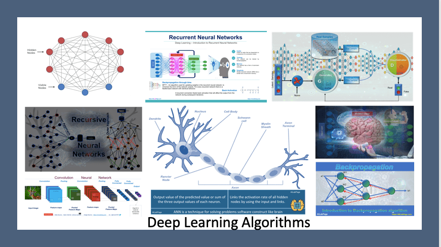 Deep Learning Algorithms with Example