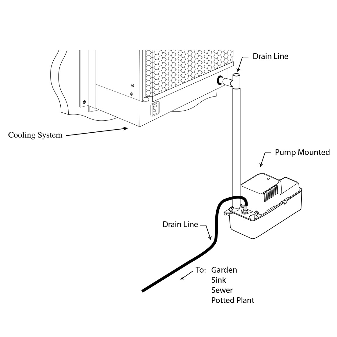 Whisperkool Condensate Pump Kit