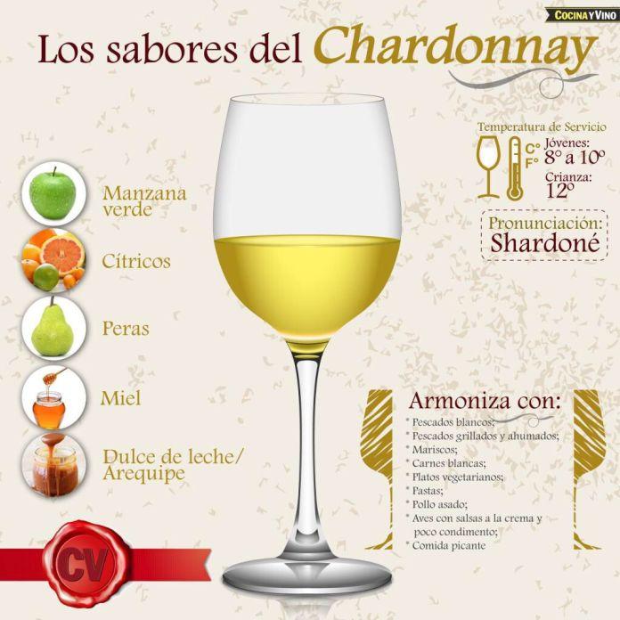 Los sabores del chardonnay