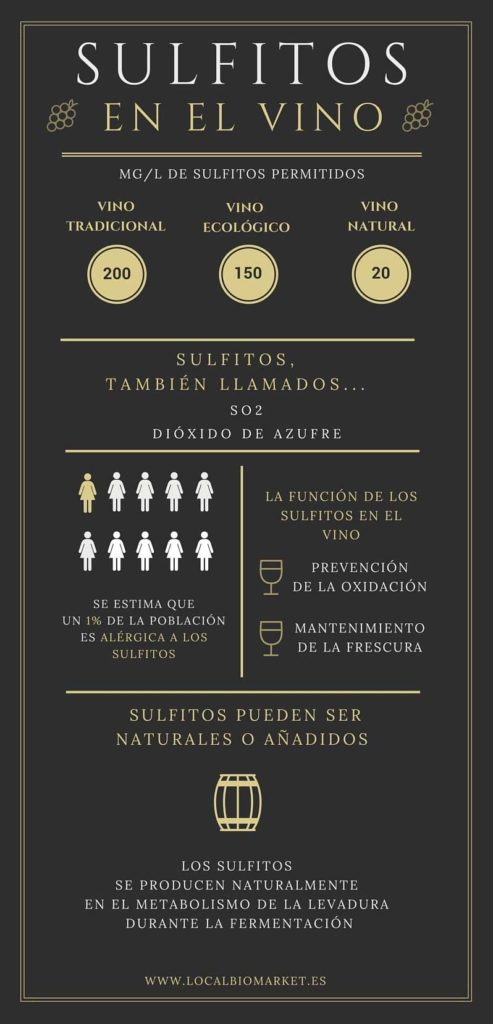 sulfitos-vino