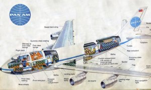 Pan Am 747-100 Cutaway Art
