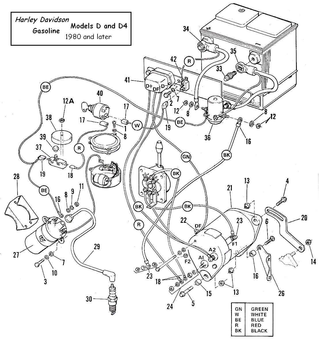 club car golf cart wiring diagram for 1994 wiring