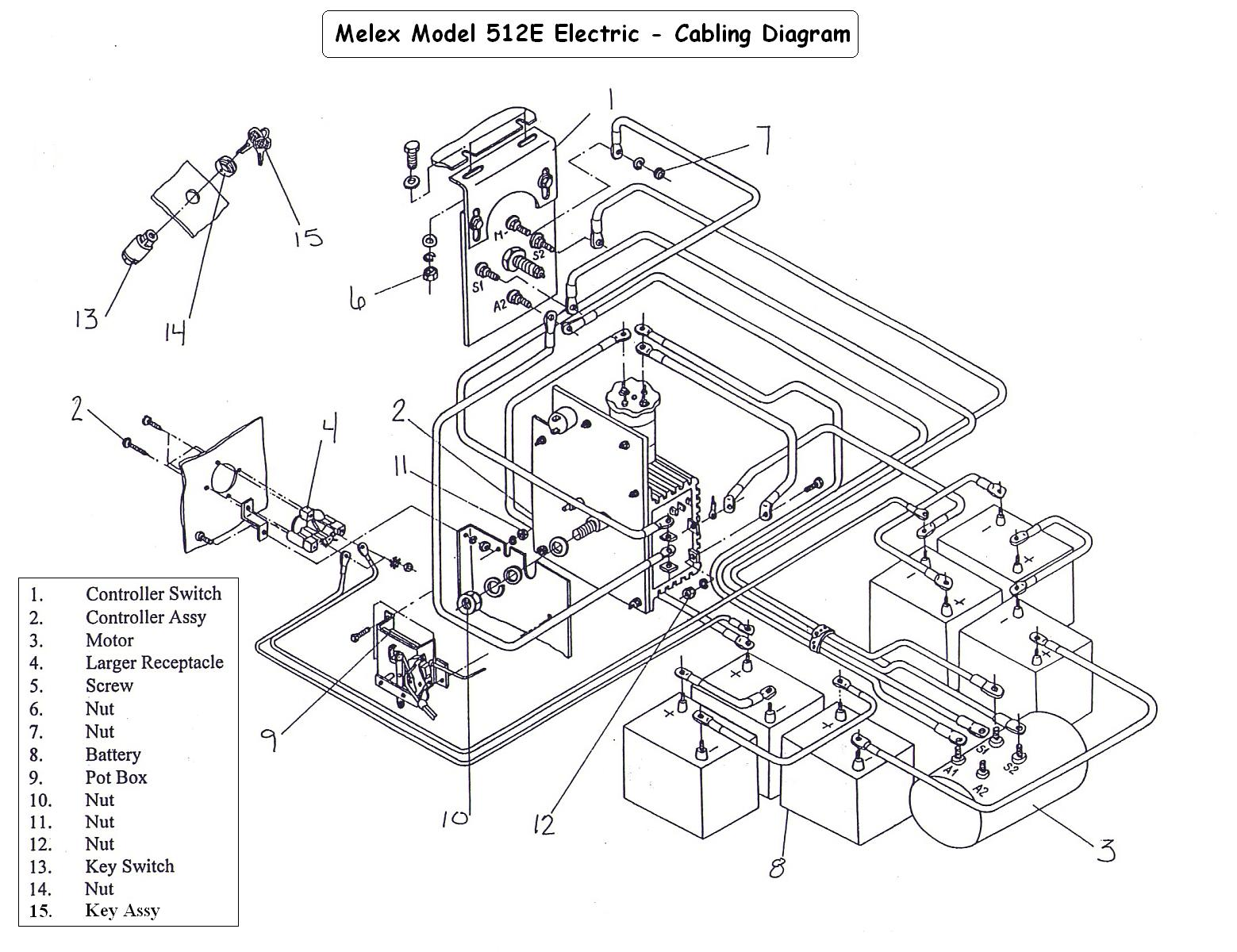Wiring Diagram For Melex 512 Golf Cart Schematic Diagrams Yamaha Golf Cart Battery  Diagram Melex 212 Wiring Diagram