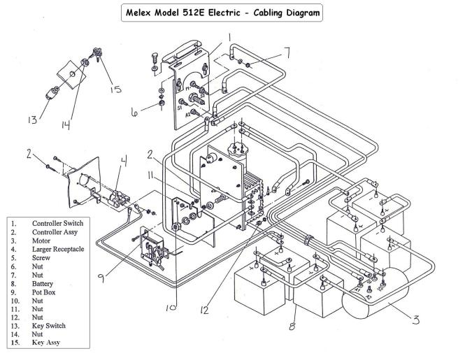 1988 ez go electric golf cart wiring diagram 1988 wiring diagram for 1994 ez go golf cart wiring on 1988 ez go electric
