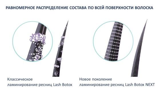 Ламинирование ресниц Lash Botox Next