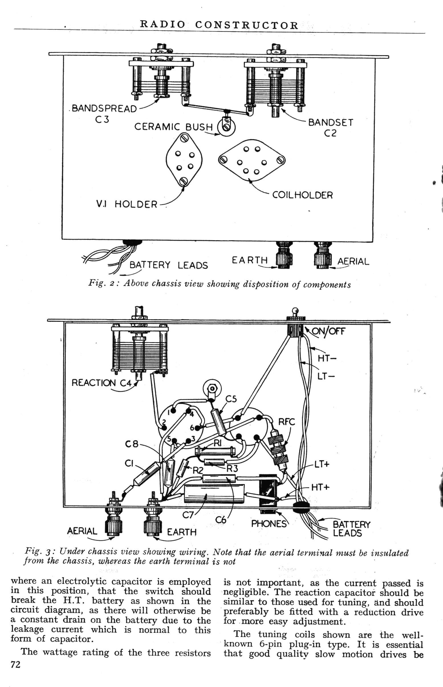 Vintage Radio And Electronics A Short History Of Radio