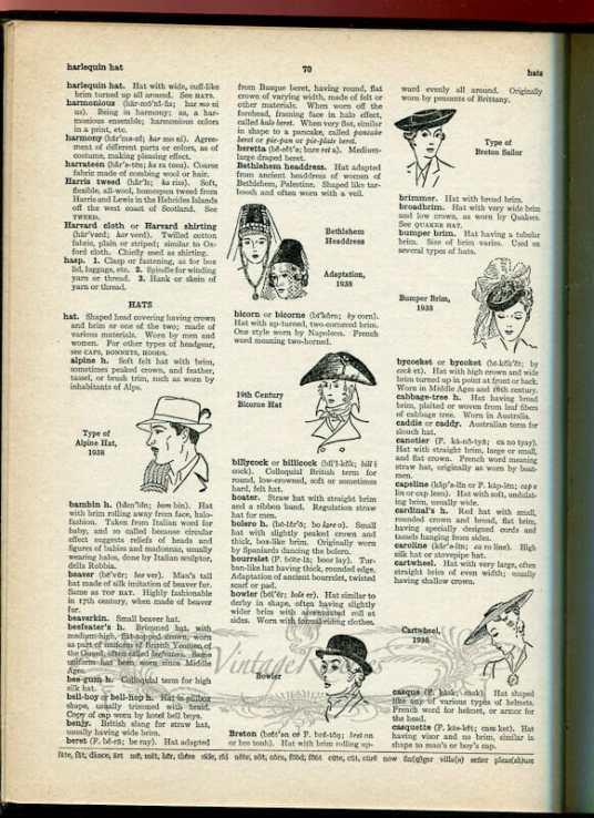 1930s hat fashions