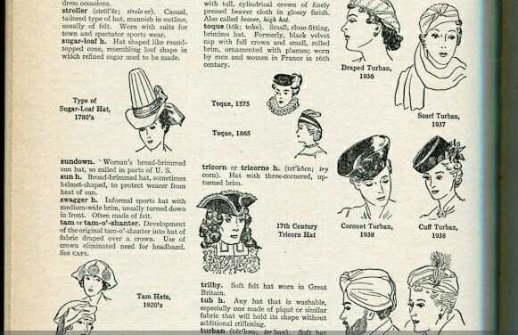 Different types of hats, illustrated and defined.