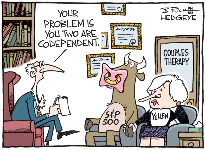 s&p500 and yellen cartoon