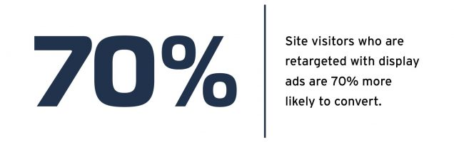 Retargeting Stat 70 percent likely to convert