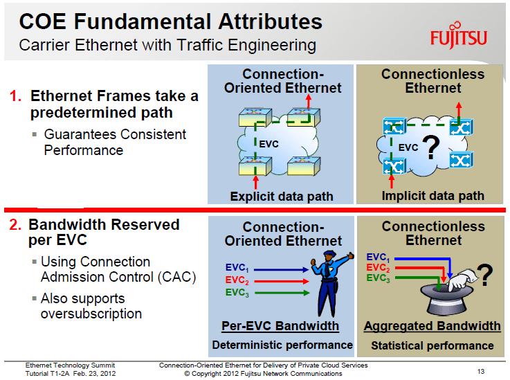 MEF Announces Carrier Ethernet 2 0 & Connection Oriented Ethernet