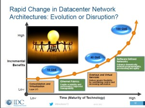 Image courtesy of IDC.