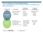 Trends in cloud computing are depicted in this image.