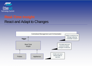 Napatech's view of the real-time insight needed to react and adapt to changes.