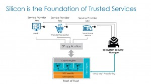 The foundation of trusted services is Silicon.