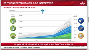 Growth of medical devices in recent years.