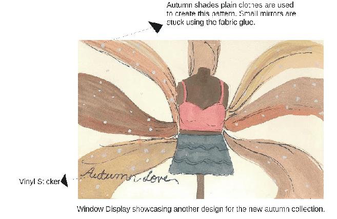 Few Illustrated Window Display Ideas (1/3)