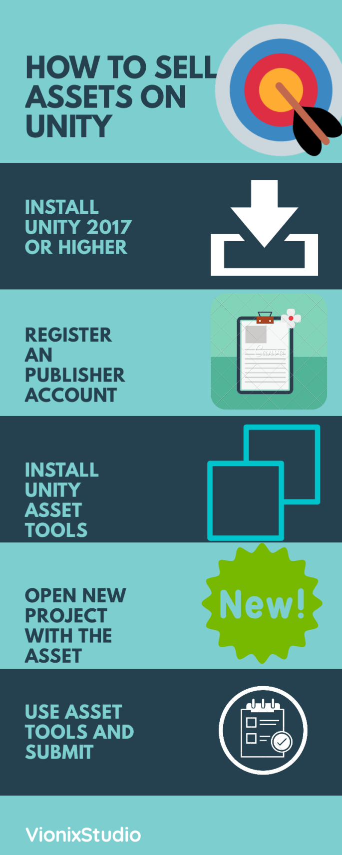 Sell asset on unity infographics