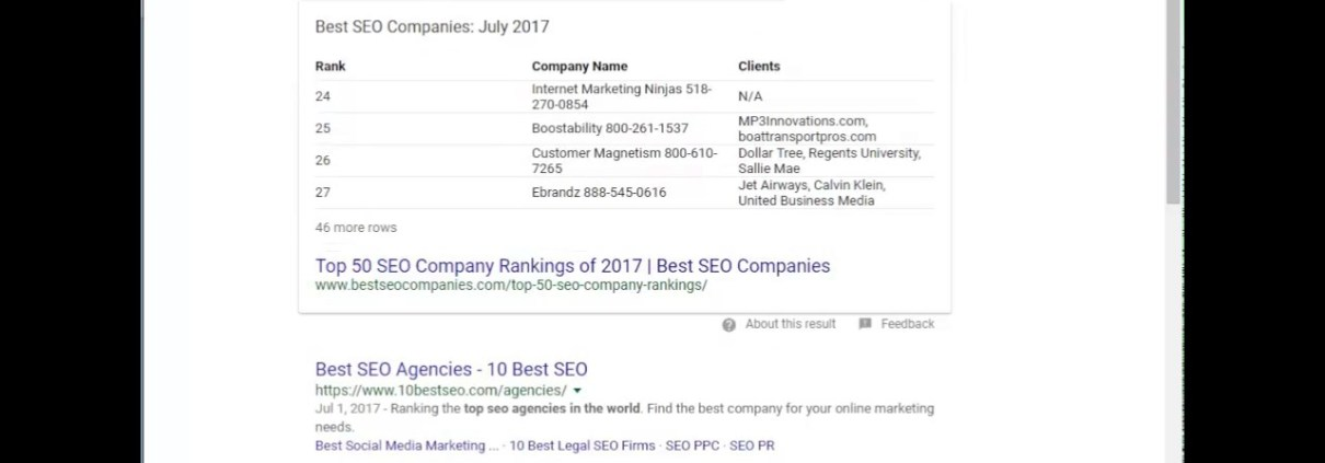 Largest SEO Company in the world 2017 with ranking proof