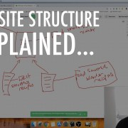 Website structure seo: Can you rank affiliate articles as well?