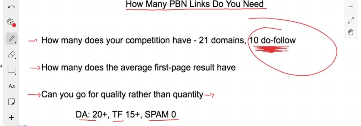 How Many Backlinks To Rank A Website On Google