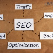 Website SEO rich content - WSI Digital Marketing
