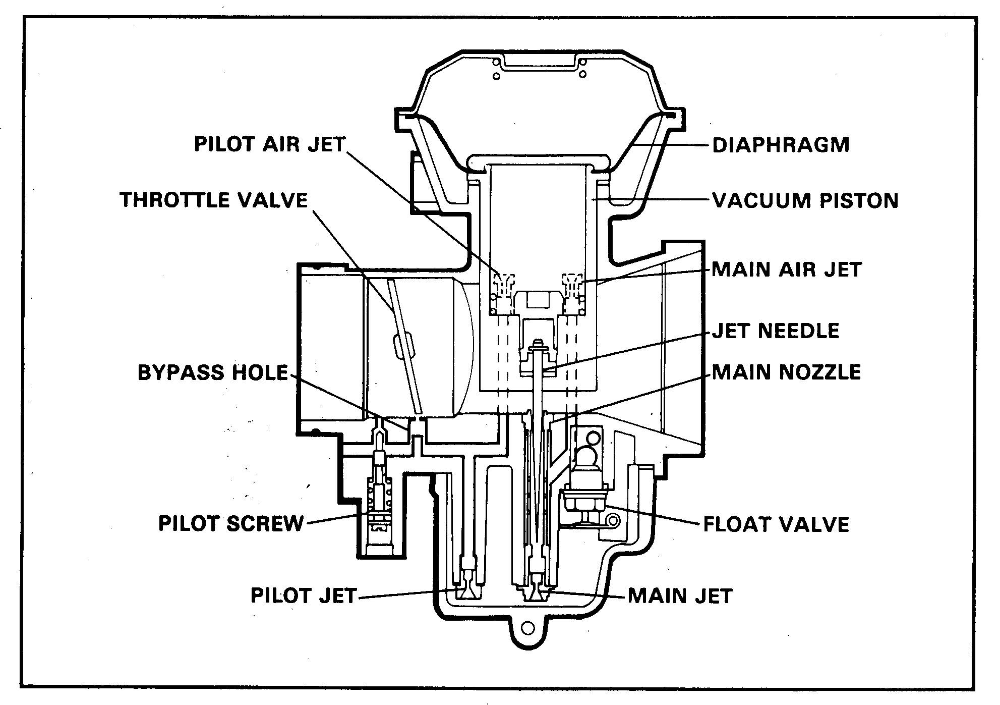 V Star Engine Diagram