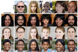 Generative adversarial networks: What GANs are and how they've evolved