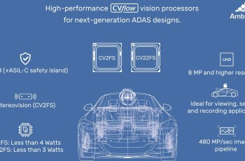 Ambarella unveils new AI chips for automotive cameras and driver assistance
