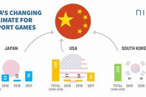 China is approving more foreign games, but not so many American ones