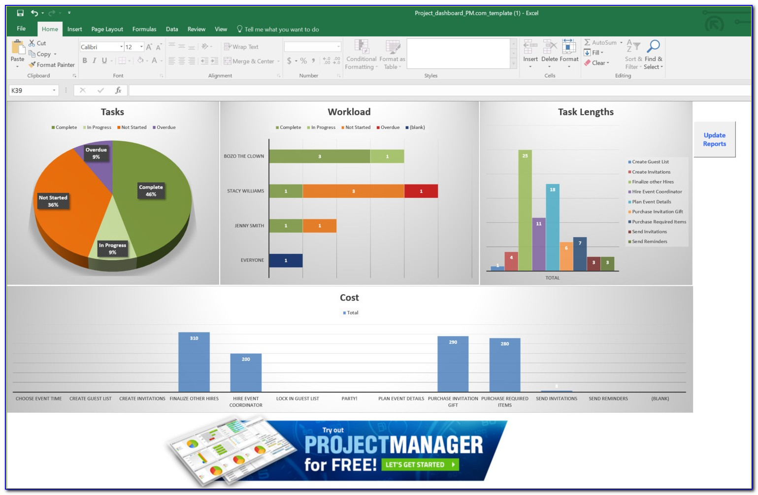 Tableau Project Management Dashboard Example