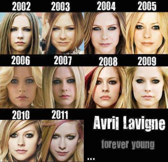 Celebs Who Never Age 17