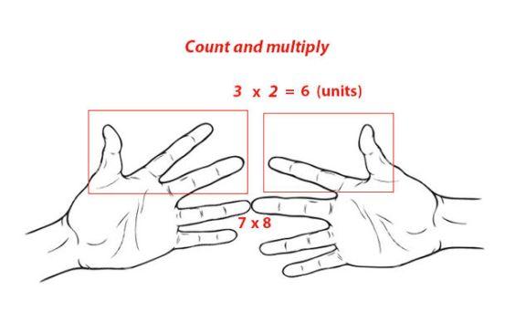 math hacks 11