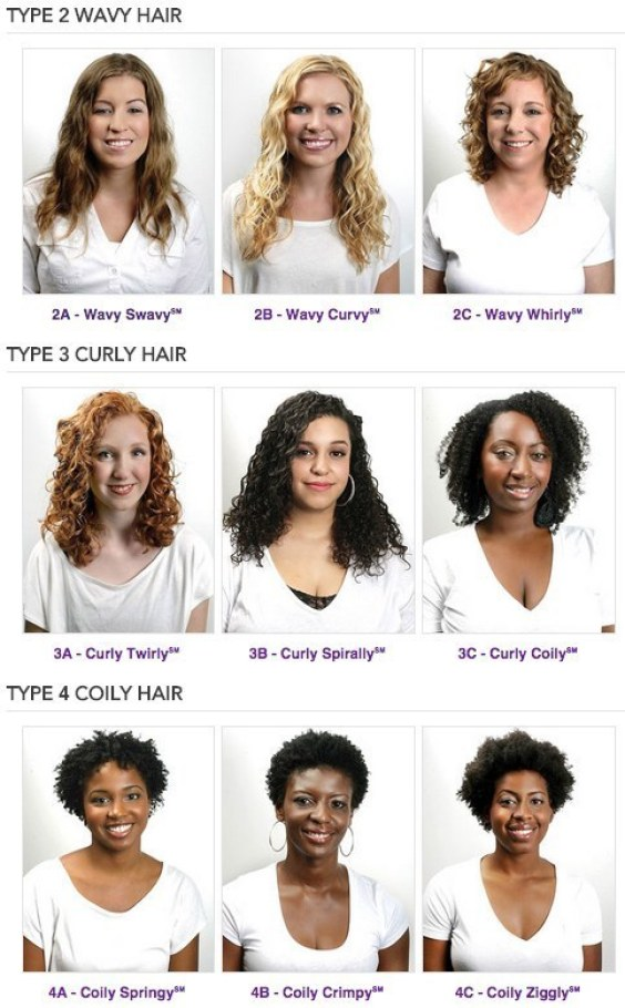 Identify The Type Of Curl You Have So Can Buy Products Made For That Specific Hair Charts 12