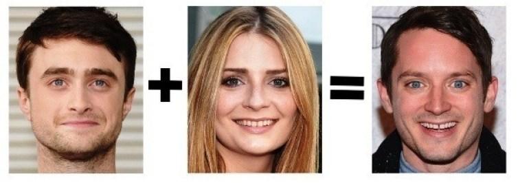 elijah-wood-face-math