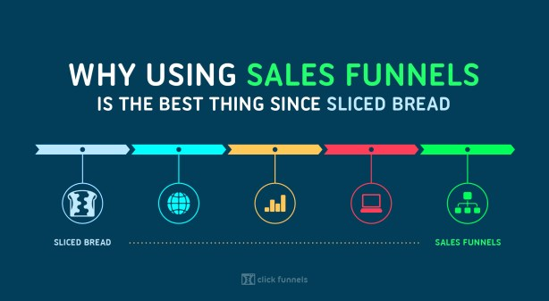Why use sales funnels