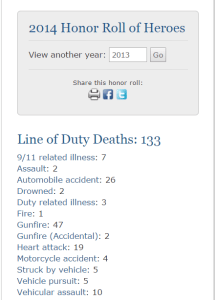 2014 Officer Deaths