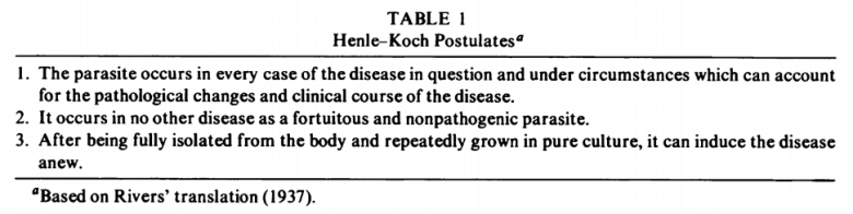 Kochs-Postulates-Translation_Evans.png?r