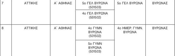 sygxwneuseis-4o-5o