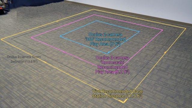 зоны oculus rift и htc vive