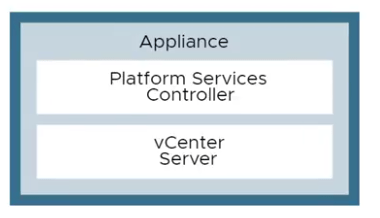 Platform Services Controller