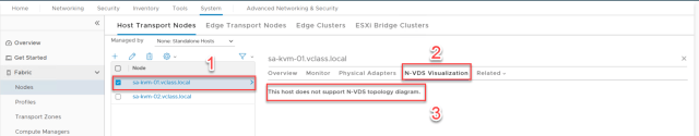 N-VDS Visualization-on KVM