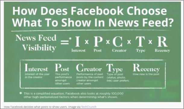 Facebook Filter bubbles